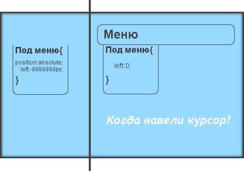 moveobjectCSS