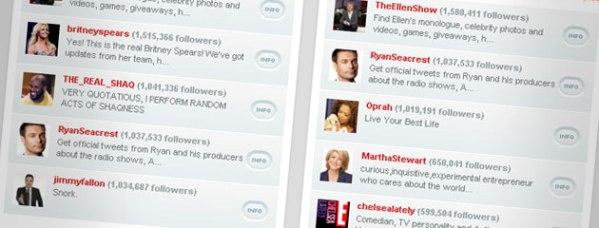 Показываем определенное количество последних twitter сообщений в блоге