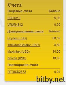 Денежные средства в BetPamm