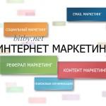 Статья про, что такое email маркетинг