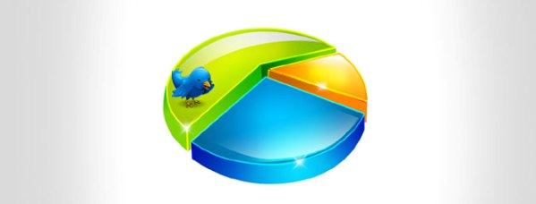 Узнаем сколько посетителей пришло на блог с Twitter'a